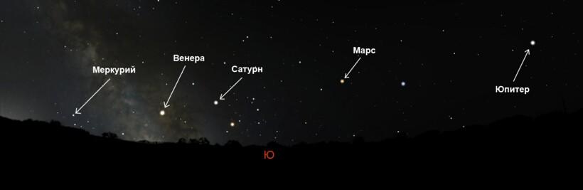 Как найти Юпитер на небе