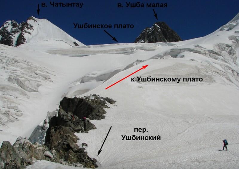 Маршрут по северо-восточному склону Ушбы